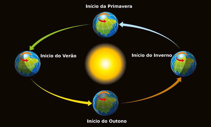 O que Aconteceria se a Lua Desaparecesse? 32