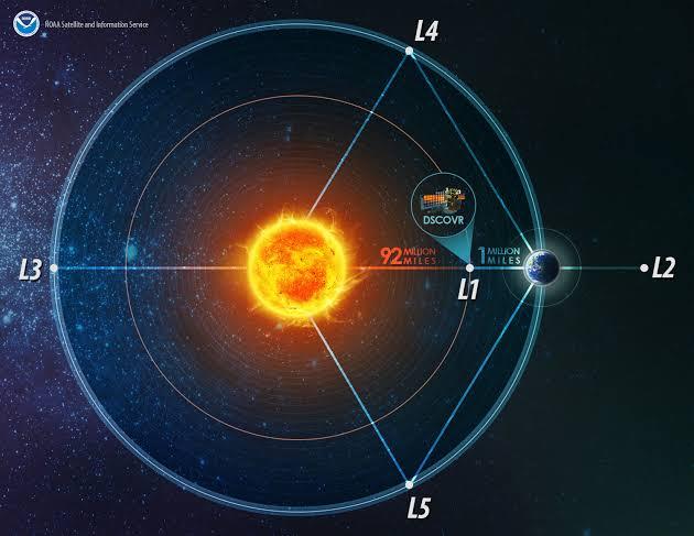 O que Aconteceria se a Lua Desaparecesse? 37