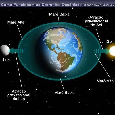 O que Aconteceria se a Lua Desaparecesse? 38